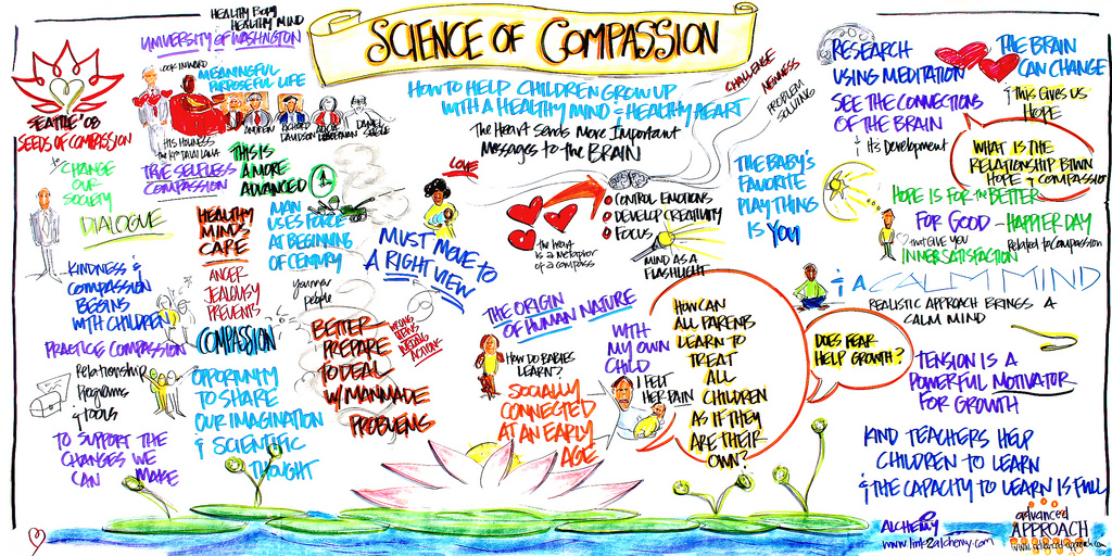 Timothy Corey - Science of Compassion 2